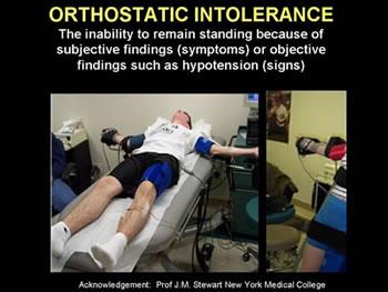 Figure 11. Orthostatic intolerance