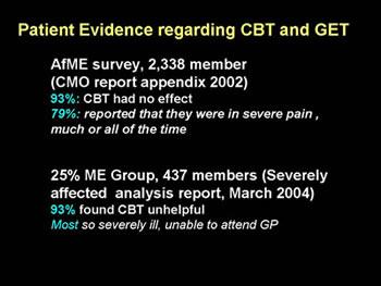 Figure 7. Patient evidence