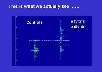 Figure 4. What we actually see
