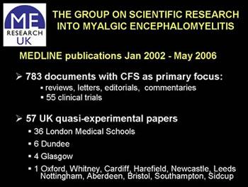 Figure 2. CFS publications